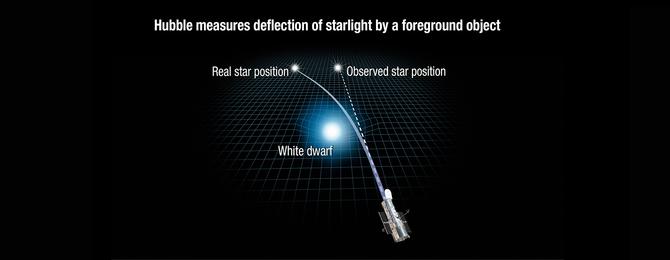 masse d'une étoile