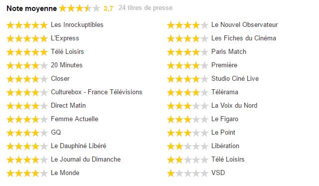 Les critiques françaises
