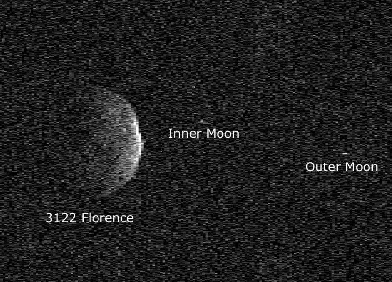 L'astéroïde Florence et ses deux petites lunes