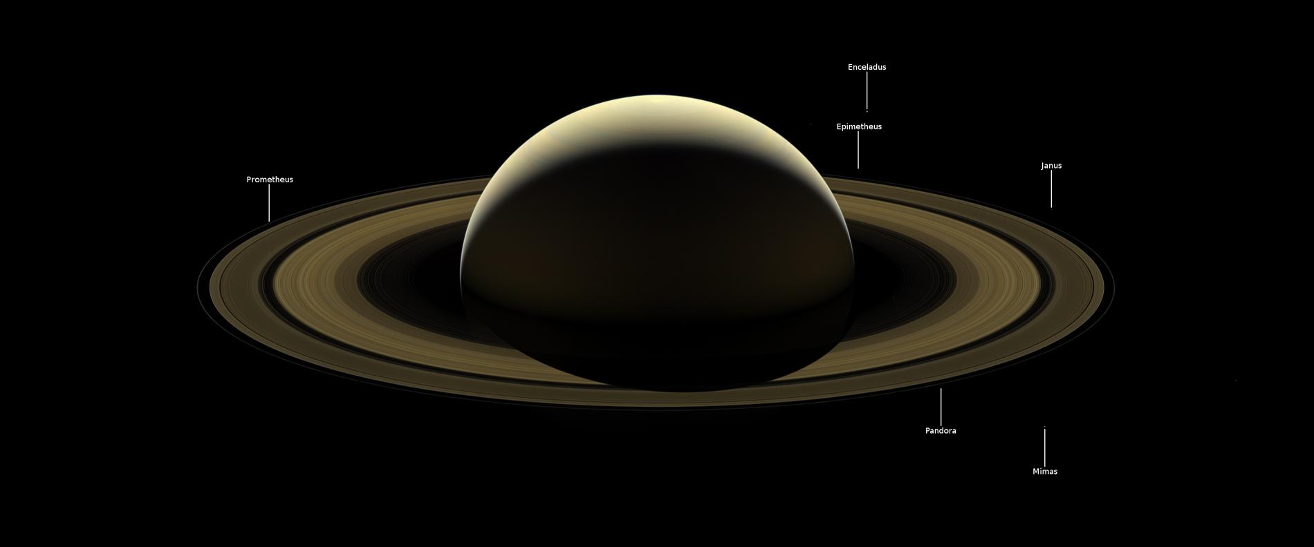portrait de Saturne