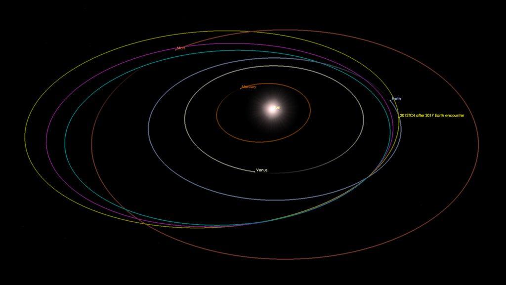 suivi d'un astéroïde