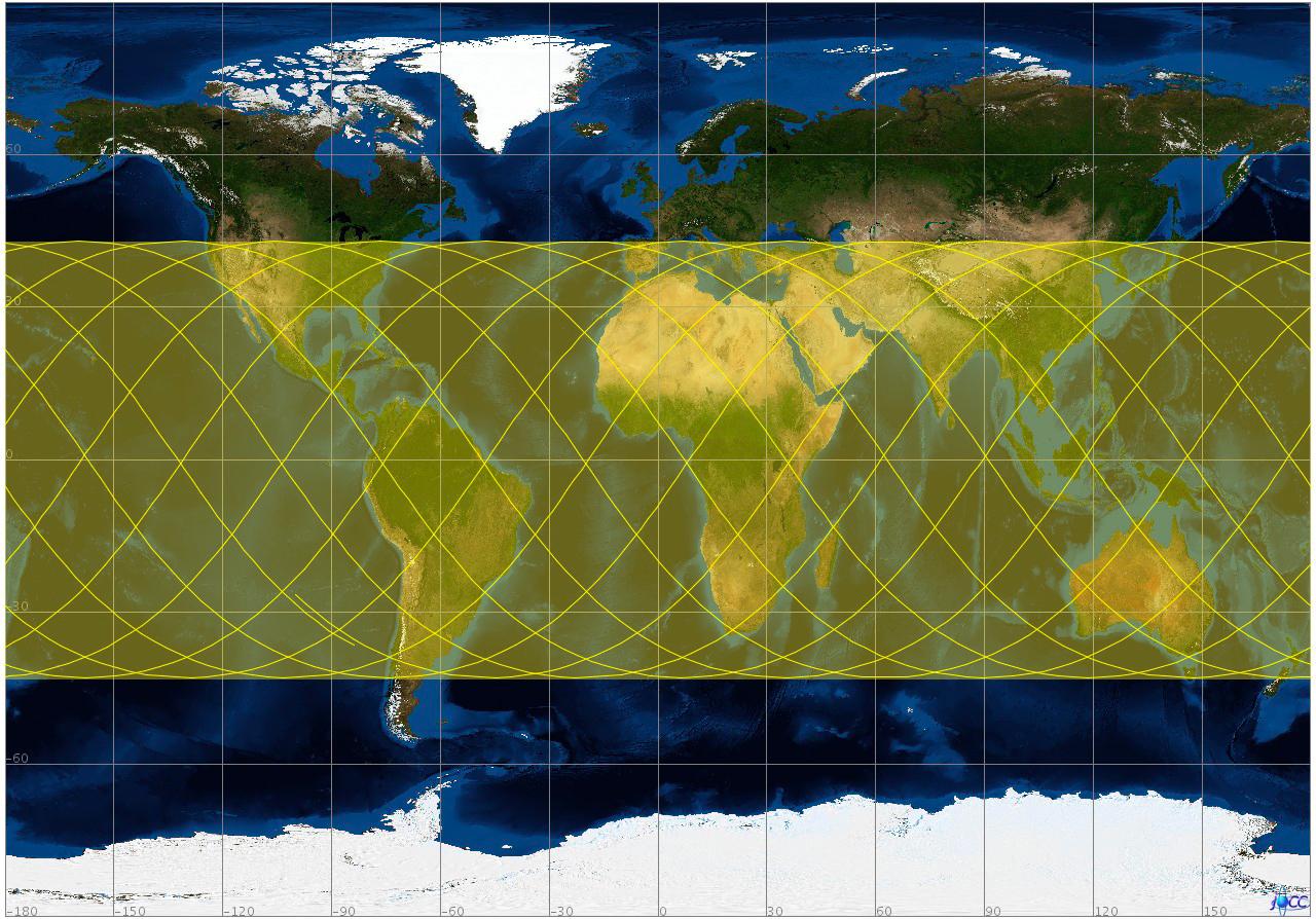 Orbite de Tiangong-1