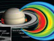Saturne et son premier anneau