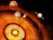 Quatre Jupiters Chaudes