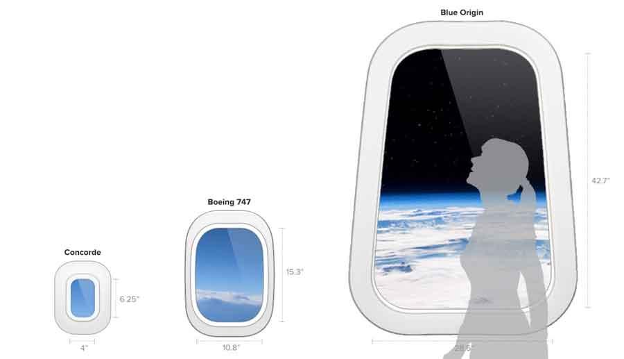 Comparaison de la taille de la vitre de New Shepard.(Crédit: Blue Origin)