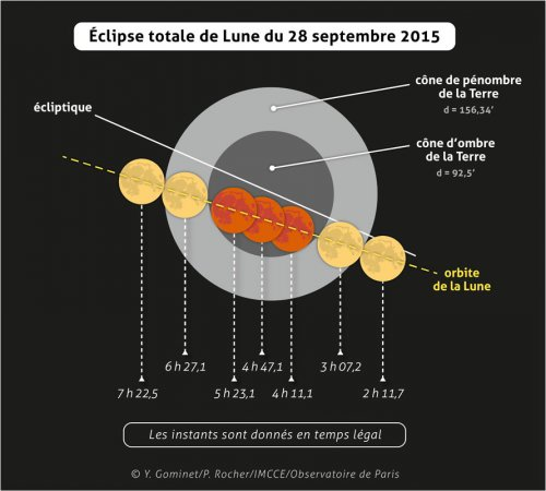 © IMCCE - Observatoire de Paris