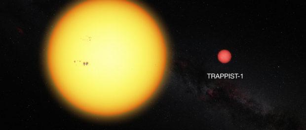 Comparaison entre le Soleil et l'étoile naine extrêmement froide TRAPPIST-1