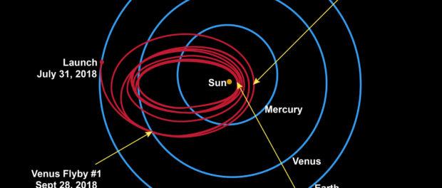 Le parcours de Parker Solar Probe