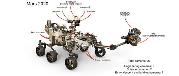 caméras de Mars 2020