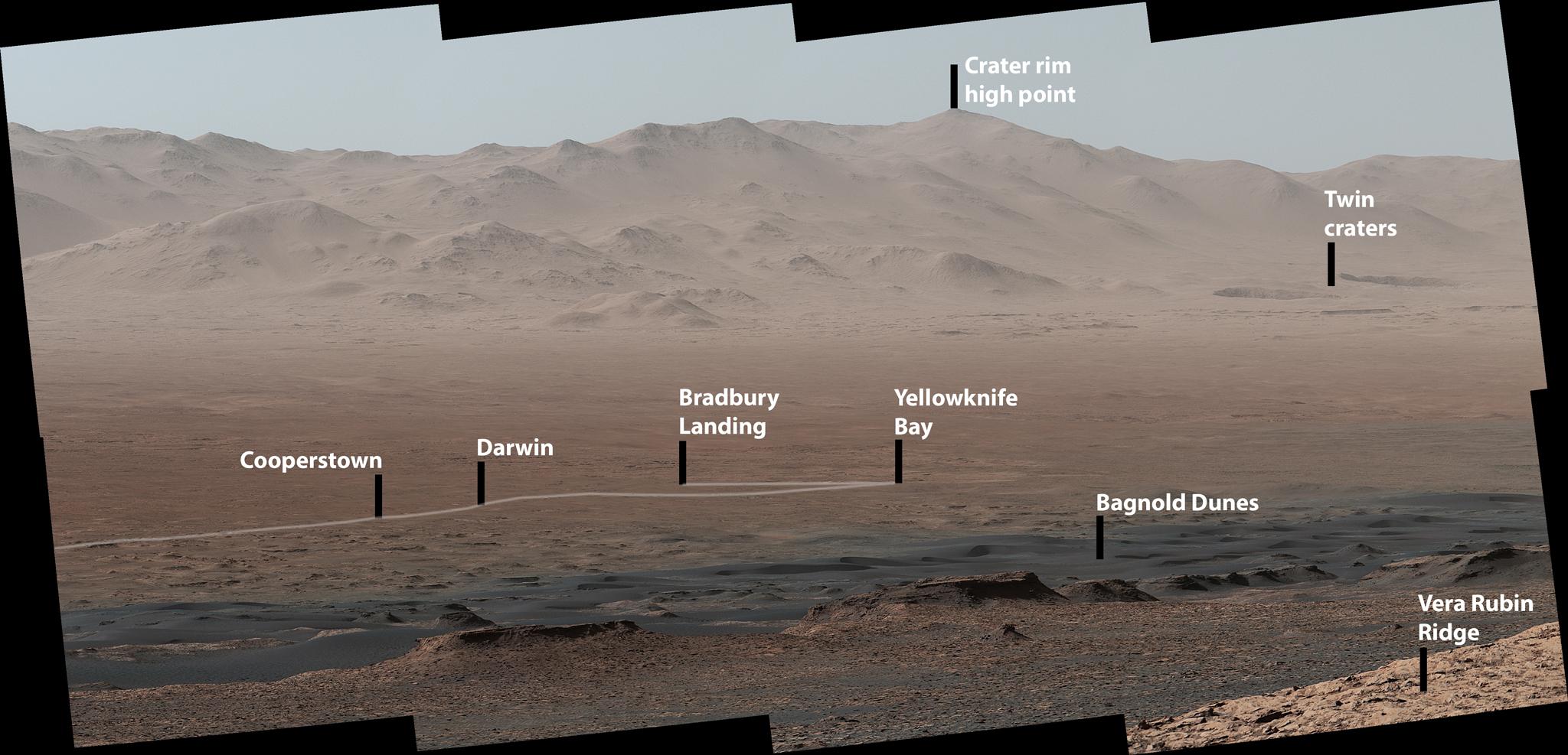 Version annotée du parcours de Curiosity