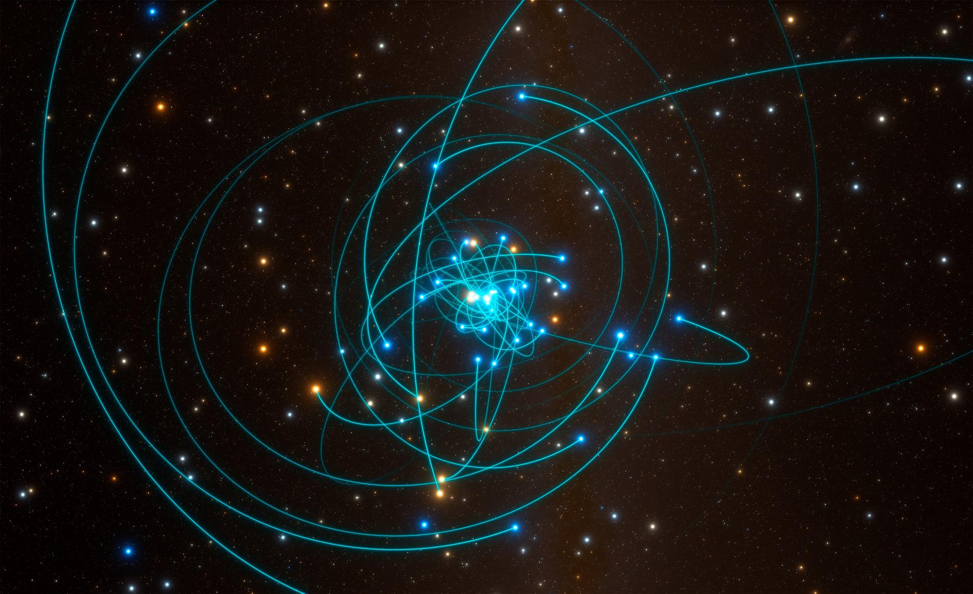 Orbites d'étoiles autour du trou noir central de la Voie Lactée