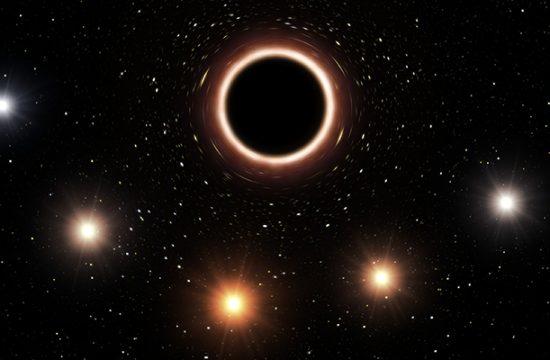 théorie de la relativité