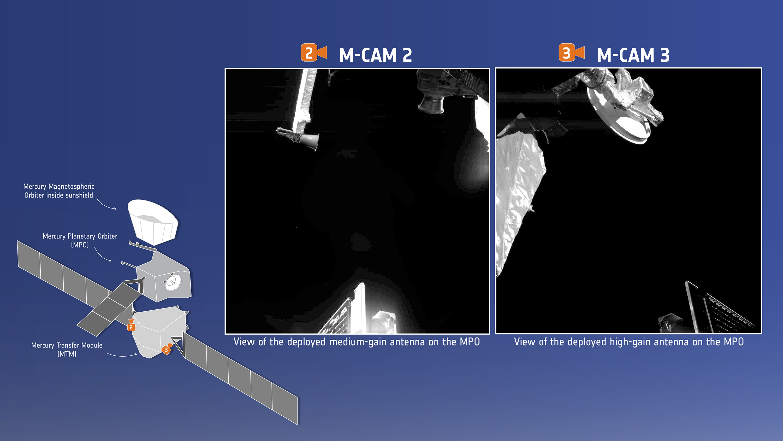 les antennes du module de transfert de mercure (MTM)