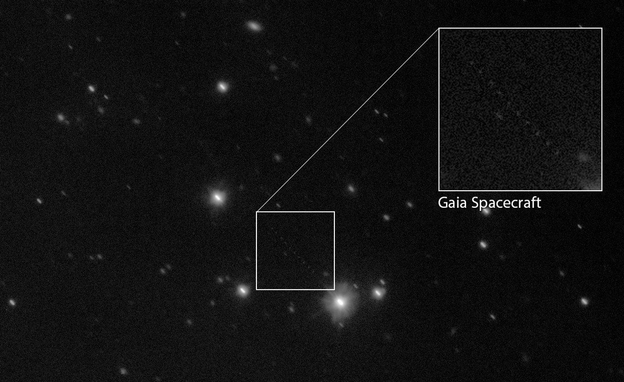 Localiser Gaïa afin de cartographier la Voie Lactée