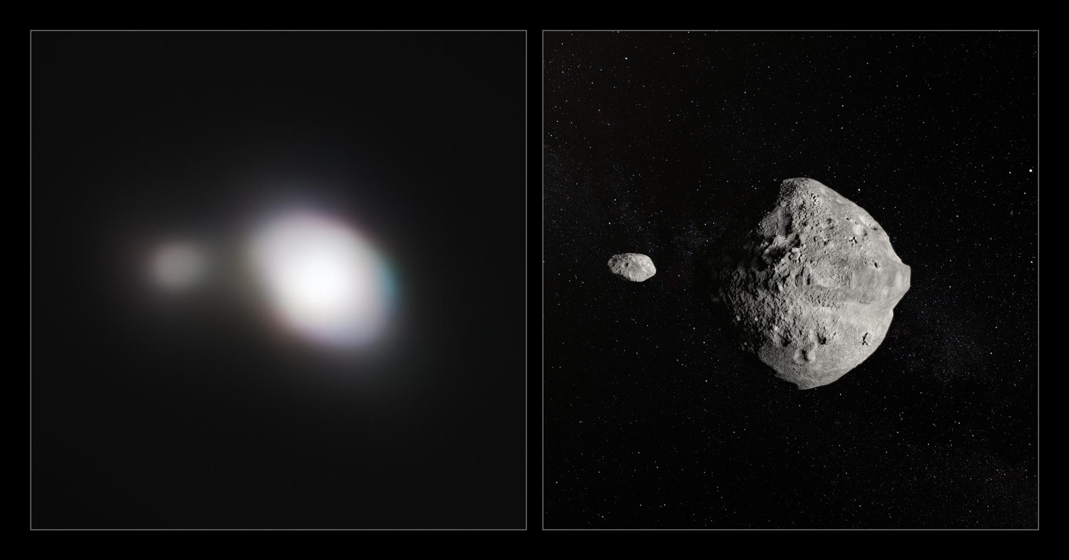 l'astéroïde 1999 KW4
