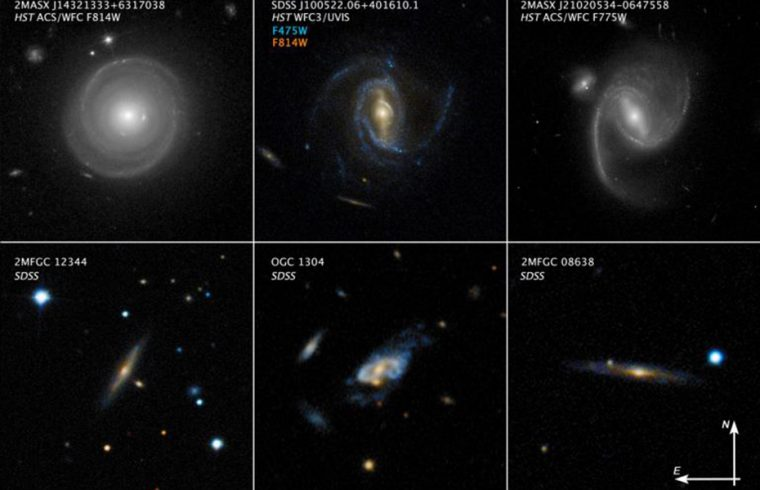 La grande vitesse de rotation des galaxies super-spirales
