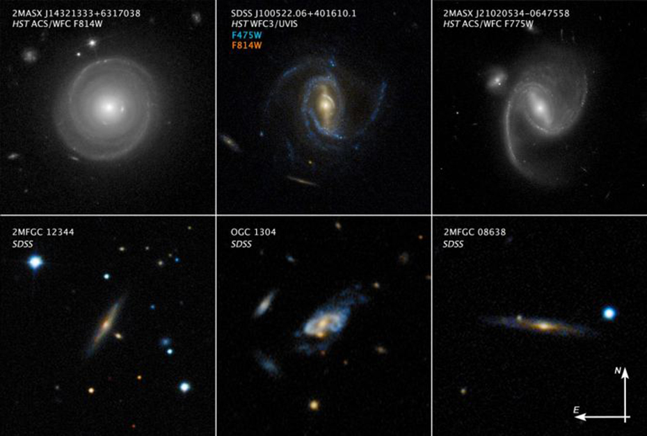 La grande vitesse de rotation des galaxies super-spirales