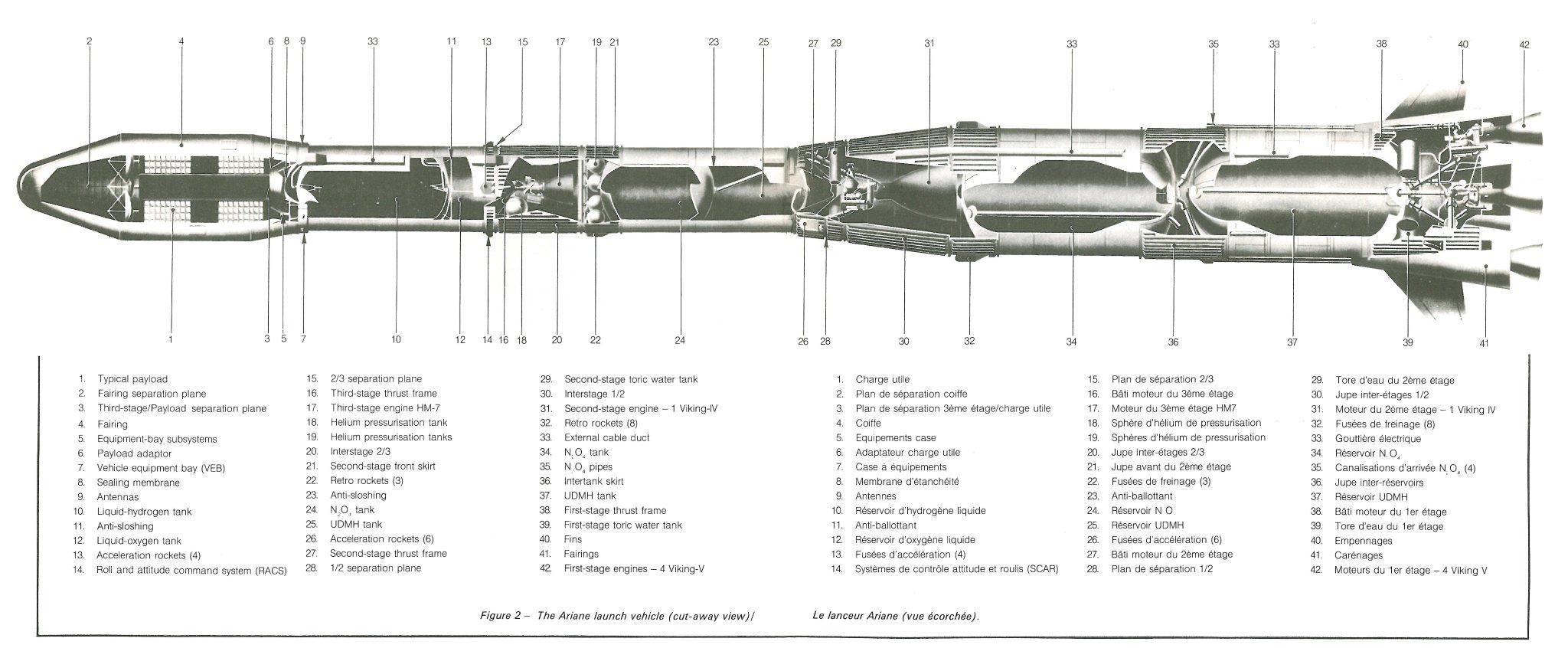 Une vue en coupe du premier lanceur européen, Ariane 1
