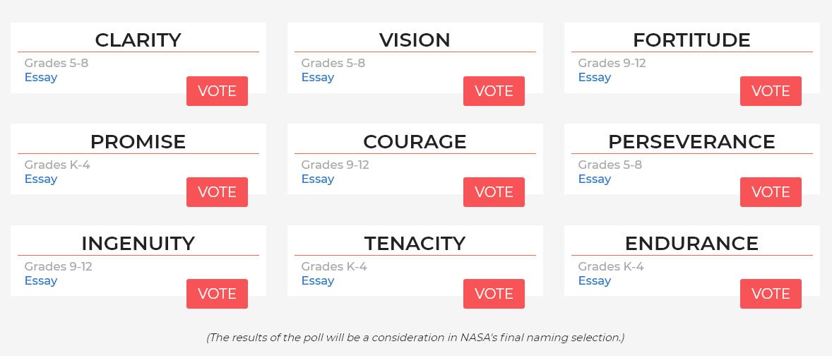 Les 9 choix de nom pour Mars 2020