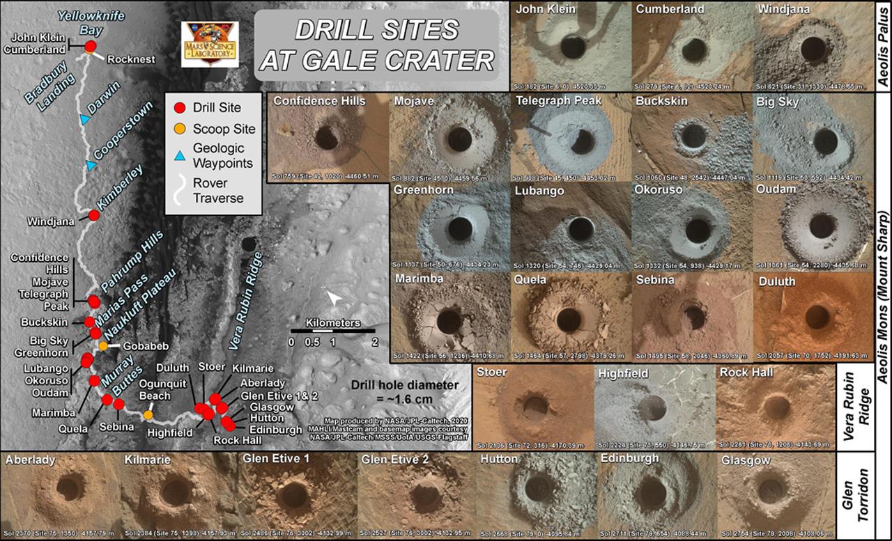 26 trous sur Mars